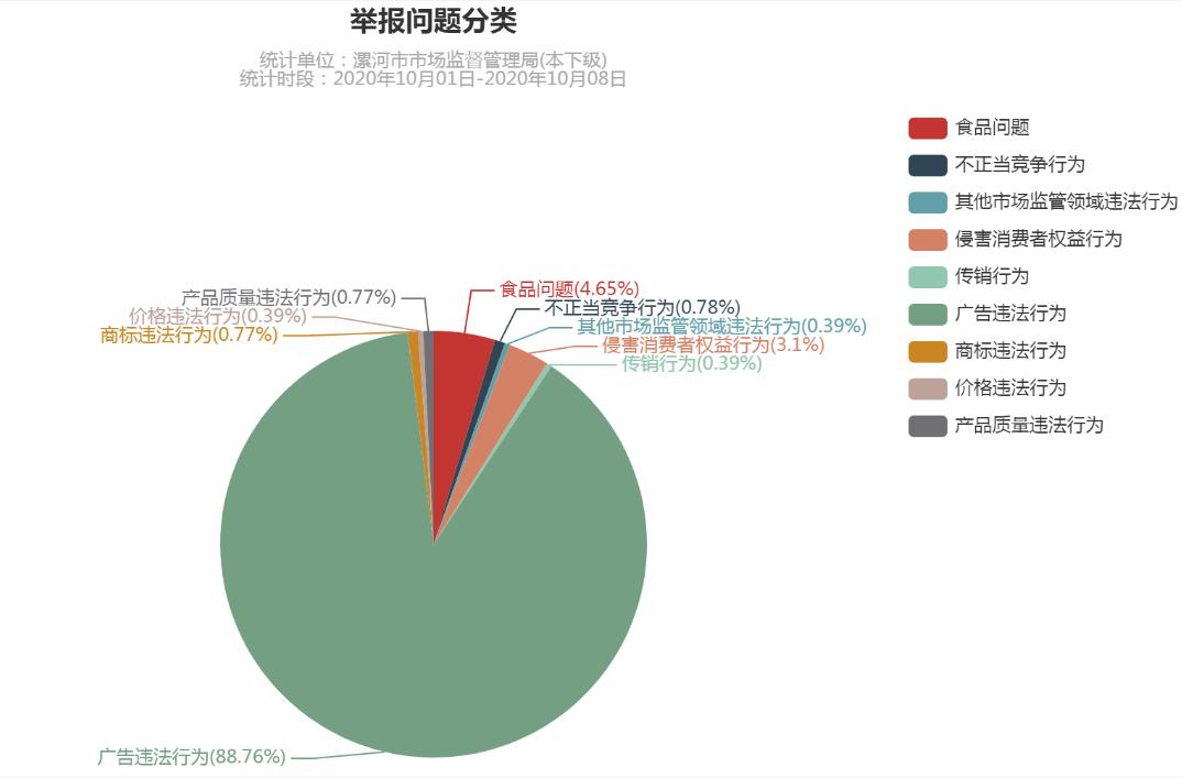 12315热线双节没停歇  服务类投诉成热点 中国财经新闻网 www.prcfe.com
